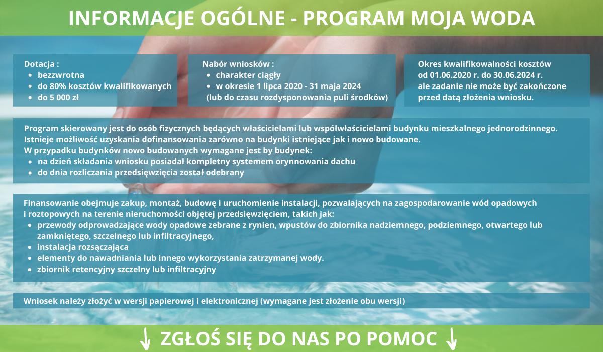 Program Moja Woda Informacje Ogólne